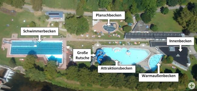Luftbild Badepark alle Becken benannt